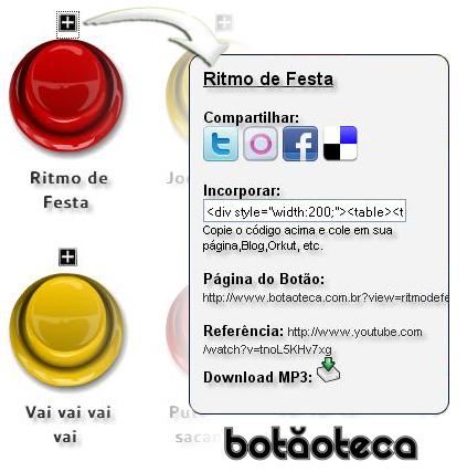 Botaoteca